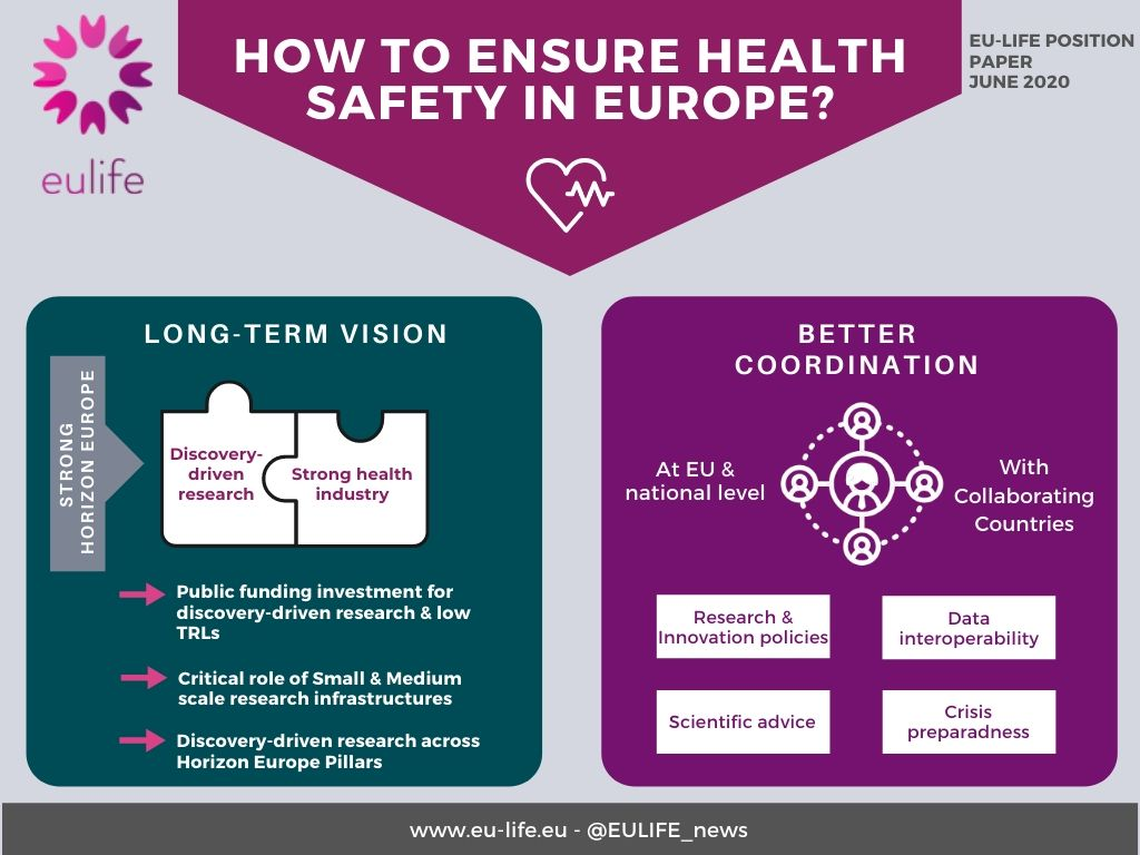 """Graph that illustrates """"How to ensure health safety in Europe?"""""""